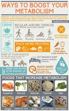 Super Chart Of Ways To Boost Your Metabolism For Increased Energy And Natural We Uncategorised diet program keto diet keto diet list keto diet menu keto diet plan keto recipes lose weight mediterranean diet weight loss Diet Food To Lose Weight, Healthy Weight, How To Lose Weight Fast, Losing Weight, Lose Fat, Reduce Weight, Weight Gain, Nutrition Education, Nutrition Activities