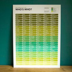 Who's Who Wedding Genealogy Chart #dreamdigs #modern