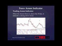 Forex Aroon Indicator