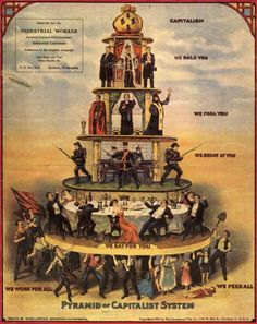 Pyramid of Capitalist System - Ficedl - Affiches