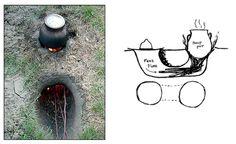 Dakota Fire hole. Pit oven fire