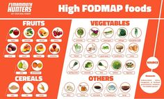 Recently discussed in the popular press, the low FODMAP Diet has generated quite a buzz lately. This eating plan was originally developed to help