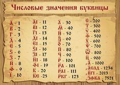 ВѢлесовЪ КругЪ   ВКонтакте