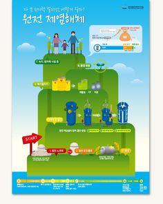 [한국원자력발전소] 원전 제염 해체 인포그래픽