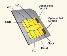 - #electroniccards - ...
