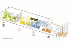 Counter Culture Coffee Training Center, New York - Jane Kim Design Cultural Architecture, Architecture Graphics, Architecture Portfolio, Concept Architecture, Architecture Diagrams, Landscape Architecture, Counter Culture Coffee, Axonometric Drawing, Concept Diagram