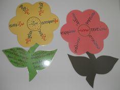Τα πρωτάκια 1: Ρήματα (σε -εύω,ίζω,ώνω,αίνω,ύνω κτλ)-Κανόνες και εξαιρέσεις (πατρόν) Greek Alphabet, Primary School, Special Education, Teaching, Blog, Kids, Young Children, Upper Elementary, Boys