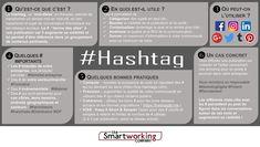 Zoom sur le hashtag – Smartworking