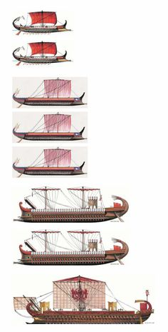 Evolution of the Greek Warship, from the penteconter (top) to the Roman imperial quinquereme of the Greek type