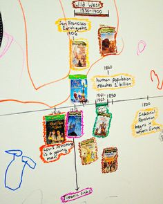 Magic Tree House Timeline - Track Jack and Annie through the ages!