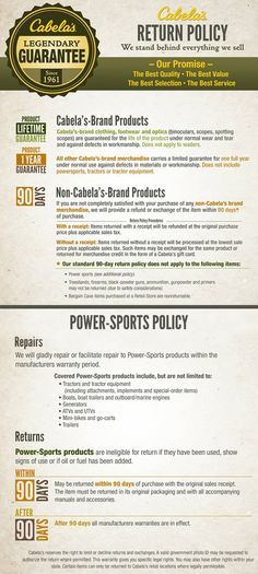 Return Policy - Checkout : Cabela's The Selection, Good Things, Sign, Signs, Board