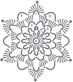"Śnieżkowy ""Krok po kroku"" - Her Crochet Appliques Au Crochet, Crochet Snowflake Pattern, Crochet Motif Patterns, Crochet Stars, Crochet Circles, Crochet Snowflakes, Crochet Mandala, Crochet Flowers, Crochet Christmas Decorations"