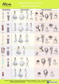 How to choose your wedding bouquet according to your morphology- Table Bridal Bouquet And Dress Plus - Wedding Prep, Wedding Tips, Wedding Bells, Wedding Planner, Red Bouquet Wedding, Bride Bouquets, Wedding Dress Styles, Dream Wedding Dresses, Wedding Planning Checklist