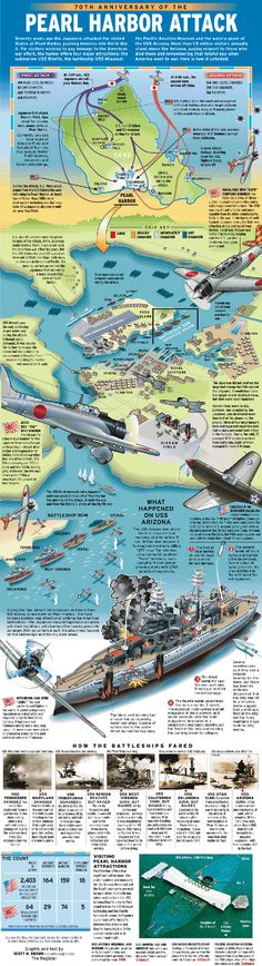 70th Anniversary Of The Pearl Harbor Attack[INFOGRAPHIC]