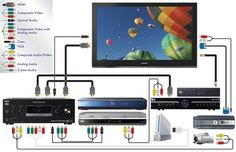 home theater installation guide browse manual guides u2022 rh trufflefries co 5.1 home theater setup guide sony home theater setup guide