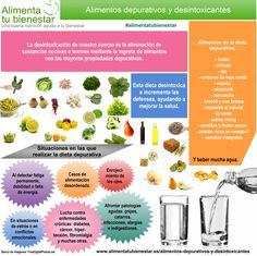 Alimentos depurativos y desintoxicantes. Dieta depurativa. #alimentatubienestar #infografia