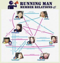 Photo of RM for fans of Running Man 34584718 Running Man Funny, Running Man Korean, Running Man Members, Monday Couple, Pokemon Couples, Korean Shows, Kim Jong Kook, Man O, Korean Entertainment