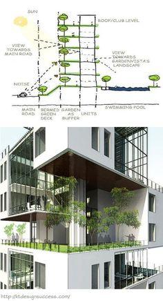 sky-garden-concept