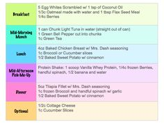 Cheap Clean Eating Meal Plan