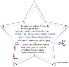 Ligne de couture et ouverture d'une étoile à coudre
