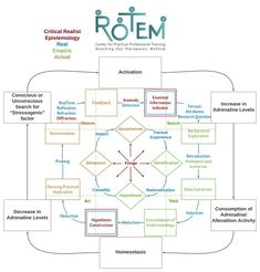 (19) Ofer Erez | LinkedIn Fails, Floor Plans, Diagram, Map, Activities, Location Map, Make Mistakes, Maps, Floor Plan Drawing
