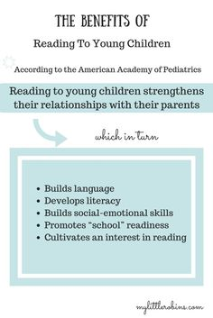 Reading to Young Children: Where Charlotte Mason and Research Disagree