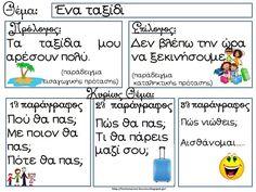 Παραγωγή γραπτού λόγου στις πρώτες τάξεις του Δημοτικού (1): 5 σχεδιαγράμματα… Vocabulary Exercises, Grammar Exercises, Pediatric Physical Therapy, Greek Language, School Levels, School Worksheets, School Staff, School Themes, School Psychology
