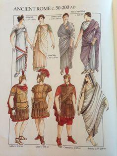 Vestuário Romano.
