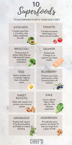 10 Superfoods to Incorporate into Your Daily Diet