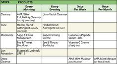 oily skin care routine