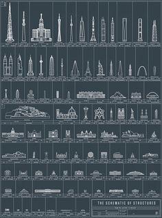 ARQUITECTURA CRITICA: 90 Edificios desde la Prehistoria hasta Hoy