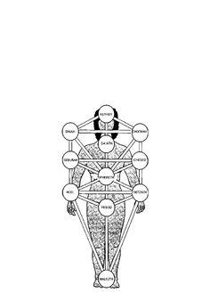 MAGIA SEXUAL: Una de las cosas màs poderosas que puedes hacer con la magia sexual es invocar las formas màs elevadas de conciencia conocidps colectivamente como los dioses.