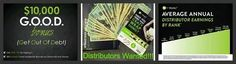 I am a distributor for ItWorks Global. I sell those crazy wrap things (skinny wraps). I am always interested and looking for people to join my team. We have had people take on this occupation full time and quit their job. The best part is, you don't make your boss richer, you Work on your own time & you always Work from home. We have many seminars & they are totally optional but a total blast. We are growing and growing fast. If any of you are interested my email is…