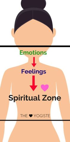 Learn about the spiritual zone of the body where we hold a lot of tension. How can we let go of this? Click to discover more. Yoga poses for beginners. Yoga tutorials. Yoga lifestyle. Yoga.