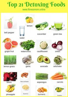 Detoxing foods: The Ultimate Guide The top 21 detoxing foods and how they can help you with your detoxifying diet. The top 21 detoxing foods and how they can help you with your detoxifying diet. Healthy Detox, Healthy Eating, Eating Vegan, Vegan Detox, Easy Detox, Detox Recipes, Healthy Recipes, Juice Recipes, Top Healthy Foods