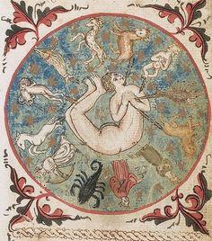 Zodiac correspondences of the human body - Michael of Rhodes ~1434
