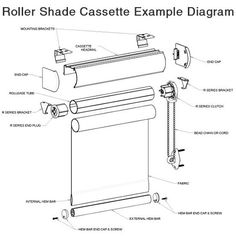 Roller Shade Diagram When Fixing Your Roller Shade It