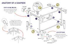 ANATOMY   Soapbox