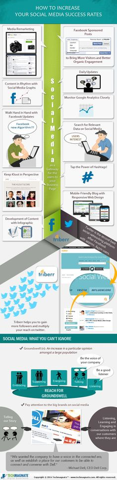 Social Media: How To Increase Your Success Rates Infographic