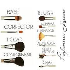 Resultado de imagen para tipos de brochas de maquillaje y para que sirven
