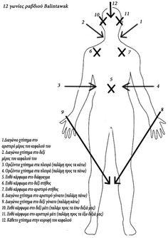 12 ANGLES OF ATTACK OF NICKELSTICK BALINTAWAK ESKRIMA