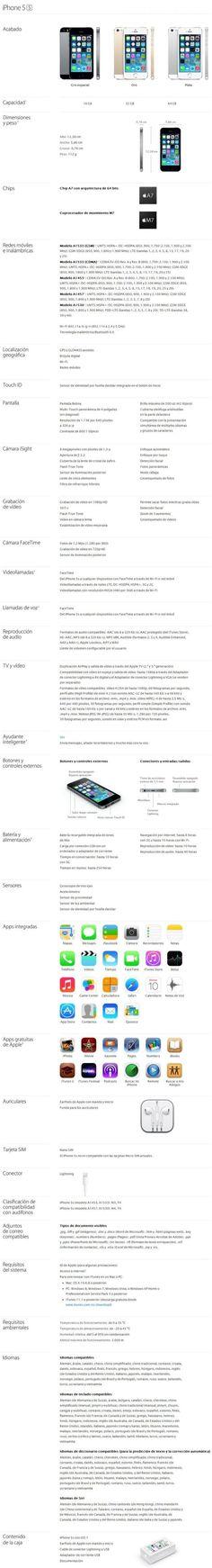 iPhone 5S: especificaciones completas #infografia