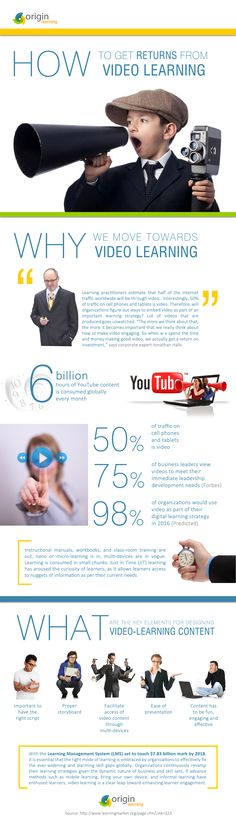 How to Get Results from Video Learning Infographic - http://elearninginfographics.com/get-results-video-learning-infographic/