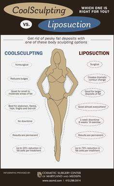 16 Best Coolscapting Images Body Contouring Cool Sculpting Frozen