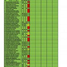 NOTASNº N O M E - F.2 - 2011 N1 N2 N3 MG1 ACRICELIANA CALIXOTO DE 64 212 ADRIANO ROCHA GREGORIO 71 25 85 603 ANA MARIA DA SILVA 04 ANA PAULA DE O CARDOSO. http://slidehot.com/resources/resultado-final-da-f-2-2011-1.46722/