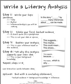 Teaching literature - Write a Literary Analysis Paragraph – Teaching literature Writing Classes, Writing Lessons, Writing Workshop, Writing Services, Math Lessons, Writing Strategies, Readers Workshop, Writing Ideas, English Writing Skills