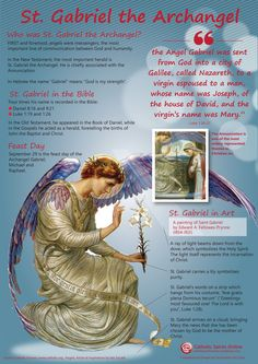 "Gabriel the Archangel [In Hebrew, the name ""Gabriel"" means ""God is my strength""] Catholic Religion, Catholic Quotes, Catholic Prayers, Catholic Saints, Roman Catholic, Saint Michael, Archangel Gabriel, Archangel Michael, Catholic Archangels"
