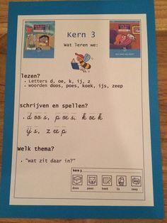 Kern 3. Doelenkaarten per kern voor Veilig Leren Lezen 2e maanversie, om de leerdoelen voor de leerlingen, de ouders en jezelf inzichtelijk te maken. Ik kan je het bestand mailen, achtergrond is gekleurd karton 270 grams, in dit geval in dezelfde kleur als de kern.