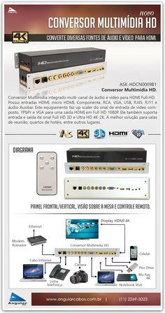 Conversor Multimídia HD. Converte diversas fontes de áudio e vídeo para HDMI. ASK-HDCN0009B1