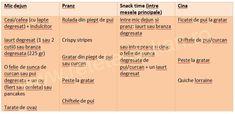 Variante meniu la faza de atac - RETETE DUKAN Dukan Diet, Food And Drink, Fat, Cooking Recipes, Chef Recipes, Recipies, Recipes